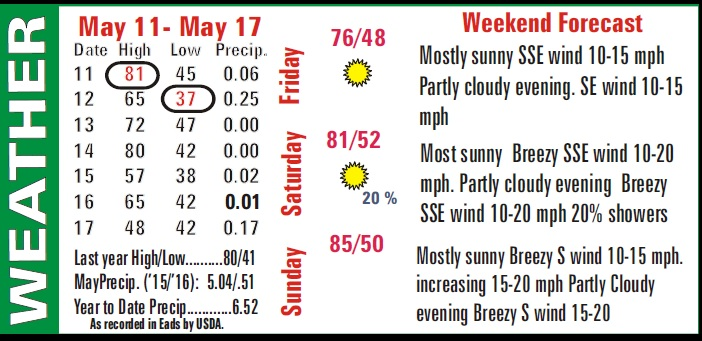 Weather Recap - May 20, 2016 Summary Image
