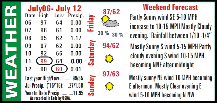 Weather Recap - July 15, 2016 Summary Image