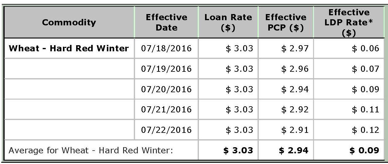 USDA Loan Deficiency Payment - July 22, 2016