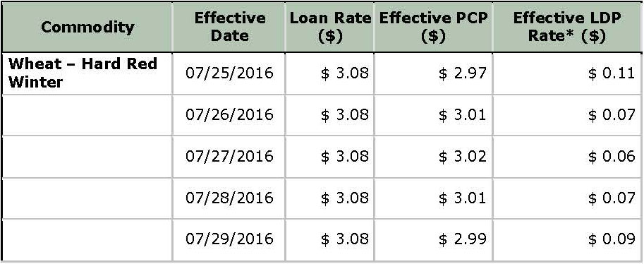 USDA Loan Deficiency Payment - July 29, 2016
