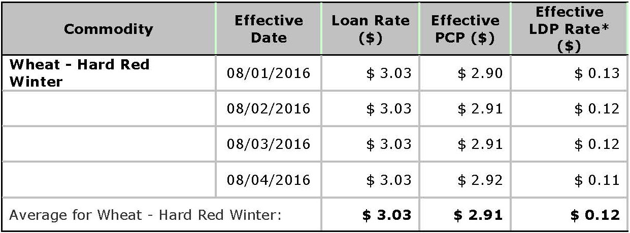 USDA Loan Deficiency Payment - August 5, 2016