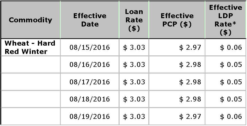 USDA Loan Deficiency Payment - August 19, 2016