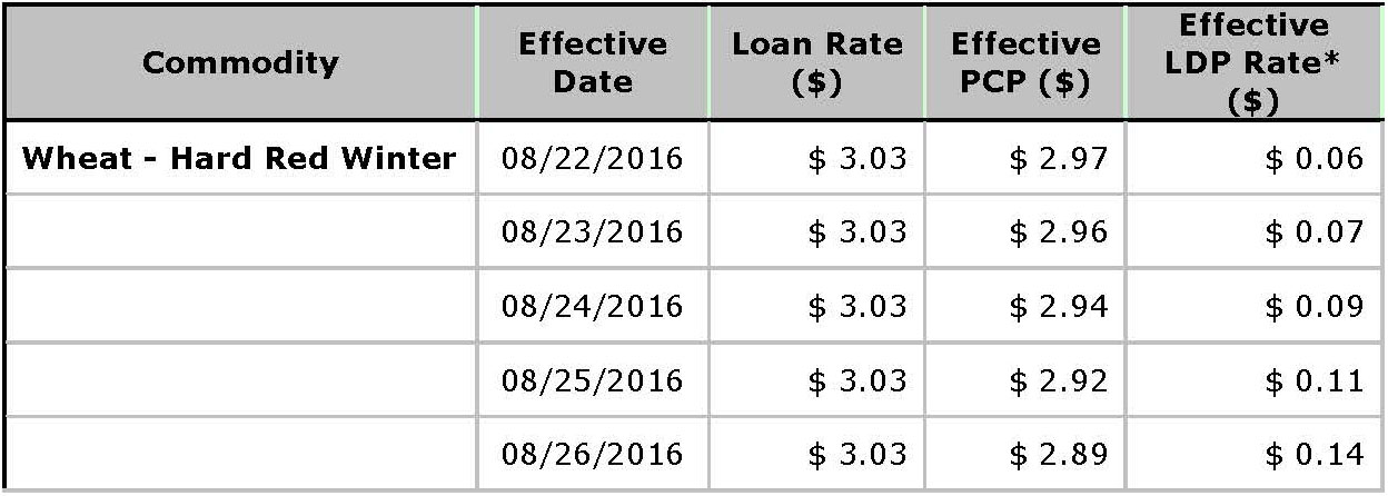 USDA Loan Deficiency Payment - August 26, 2016