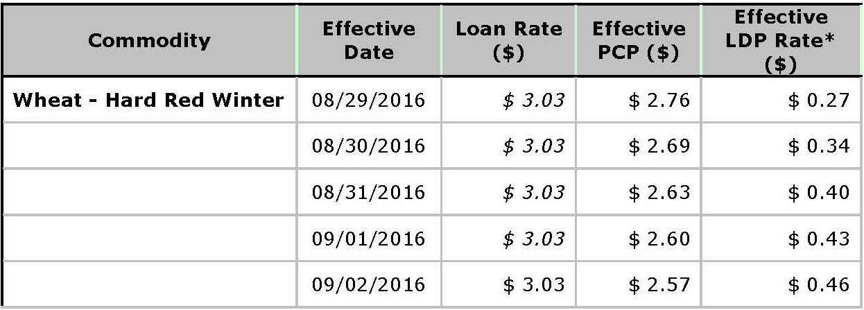 USDA Loan Deficiency Payment - September 2, 2016