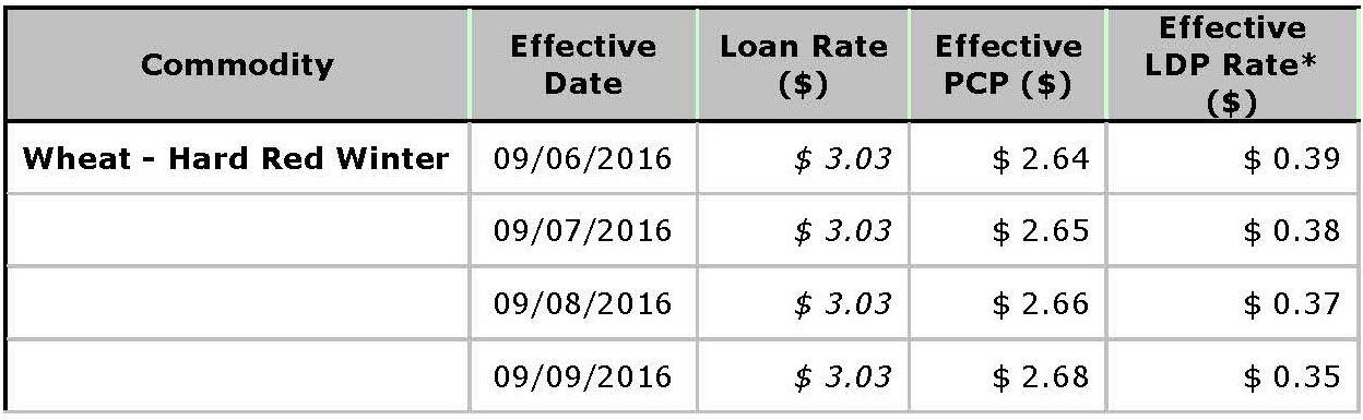 USDA Loan Deficiency Payment - September 9, 2016