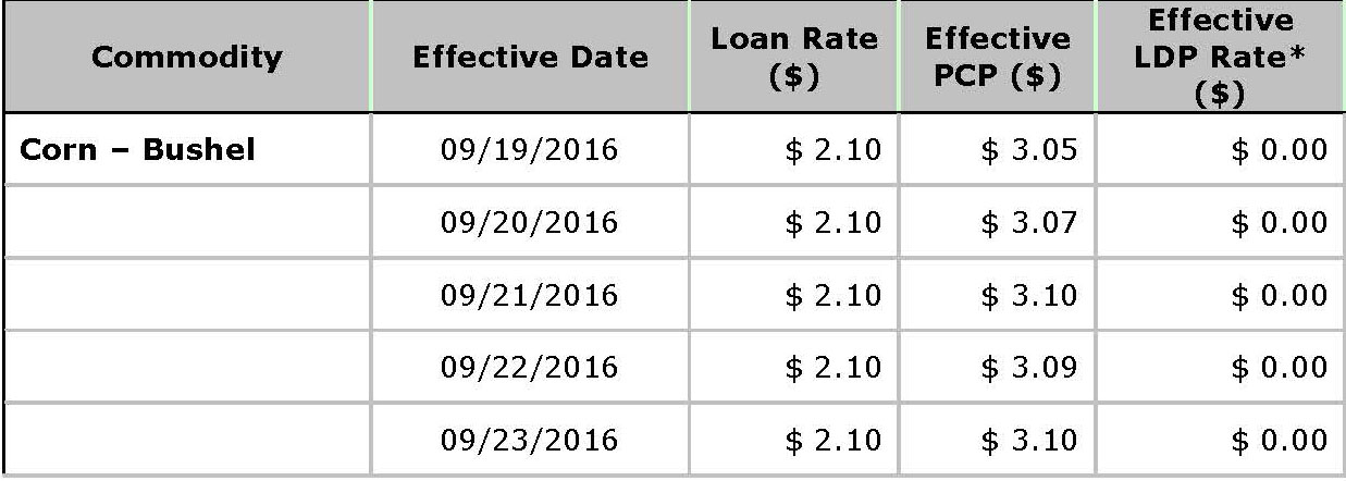 USDA Loan Deficiency Payment - September 23, 2016 - corn