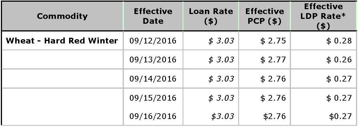 USDA Loan Deficiency Payment - September 16, 2016