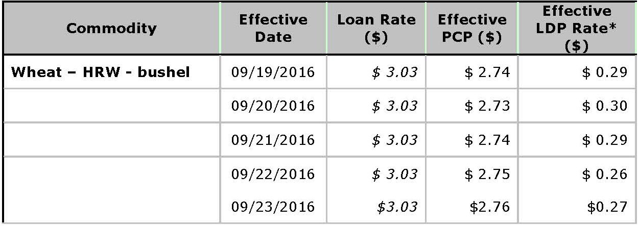 USDA Loan Deficiency Payment - September 23, 2016 - wheat