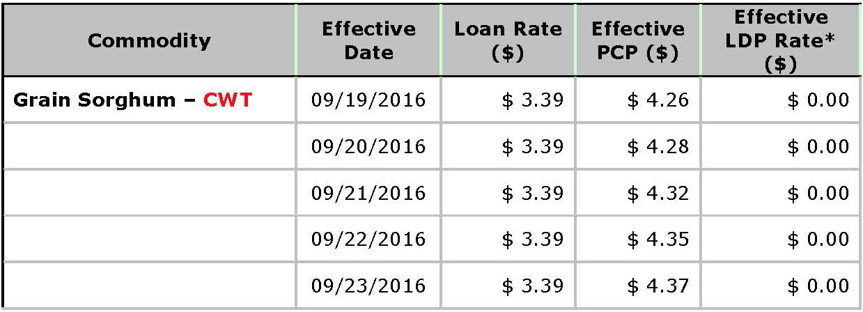 USDA Loan Deficiency Payment - September 23, 2016 - sorghum