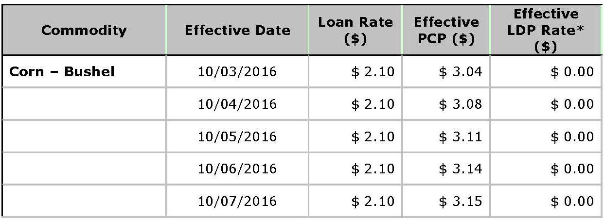 USDA Loan Deficiency Payment - October 7, 2016 - corn