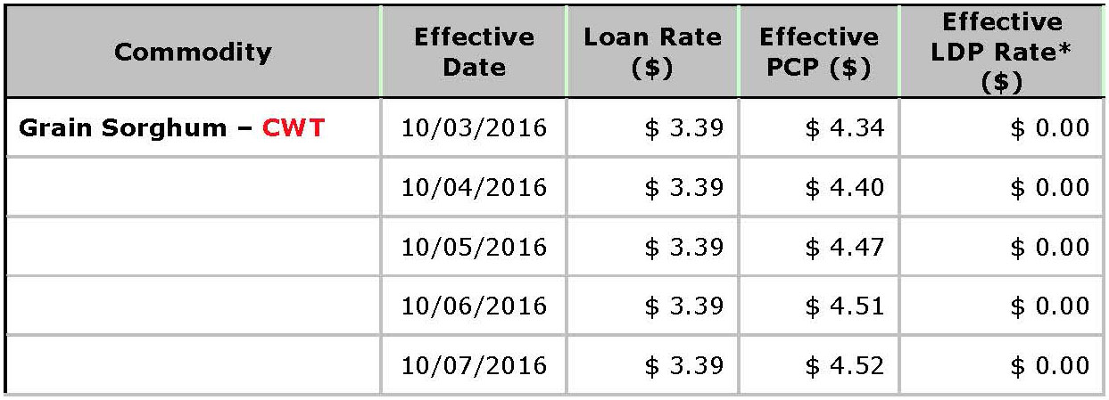 USDA Loan Deficiency Payment - October 7, 2016 - sorghum
