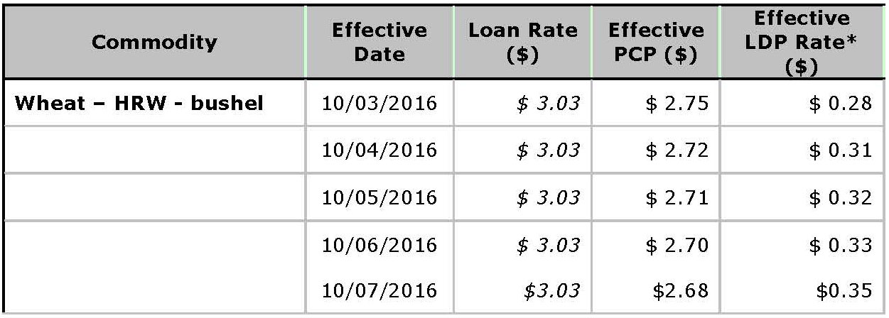 USDA Loan Deficiency Payment - October 7, 2016 - wheat