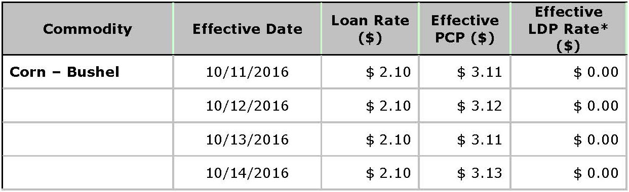 USDA Loan Deficiency Payment - October 14, 2016 - corn