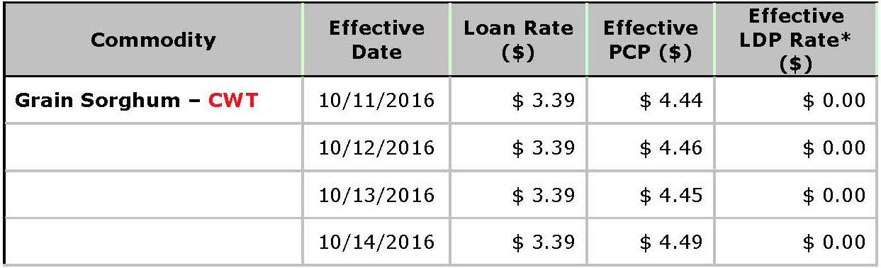 USDA Loan Deficiency Payment - October 14, 2016 - sorghum