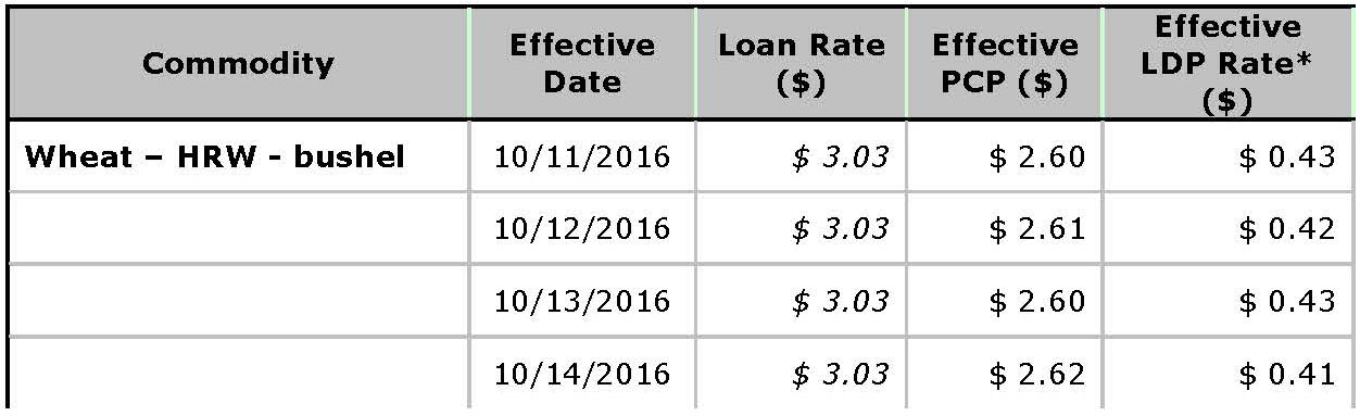 USDA Loan Deficiency Payment - October 14, 2016 - wheat