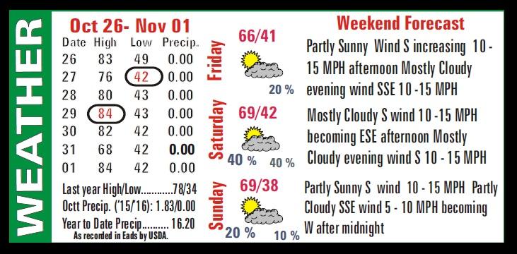 Weather Recap - November 4, 2016 Summary Image