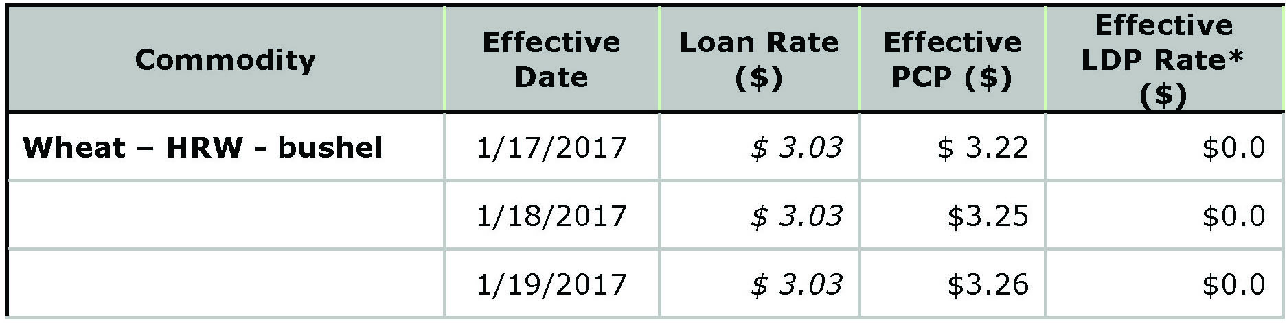 USDA Loan Deficiency Payment - January 20, 2017