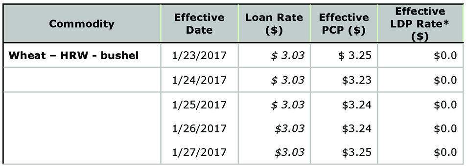 USDA Loan Deficiency Payment - January 27, 2017