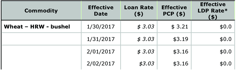 USDA Loan Deficiency Payment - February 3, 2017 - wheat