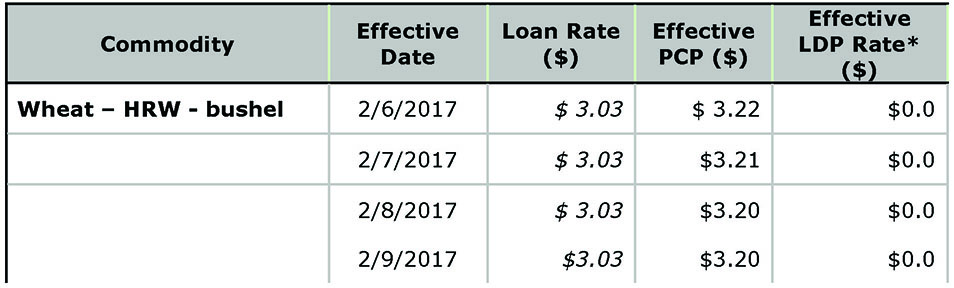 USDA Loan Deficiency Payment - February 9, 2017
