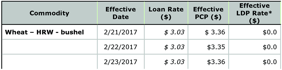 USDA Loan Deficiency Payment - February 24, 2017