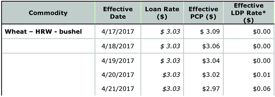 USDA Loan Deficiency Payment - April 21, 2017