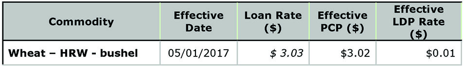 USDA Loan Deficiency Payment - May 5, 2017
