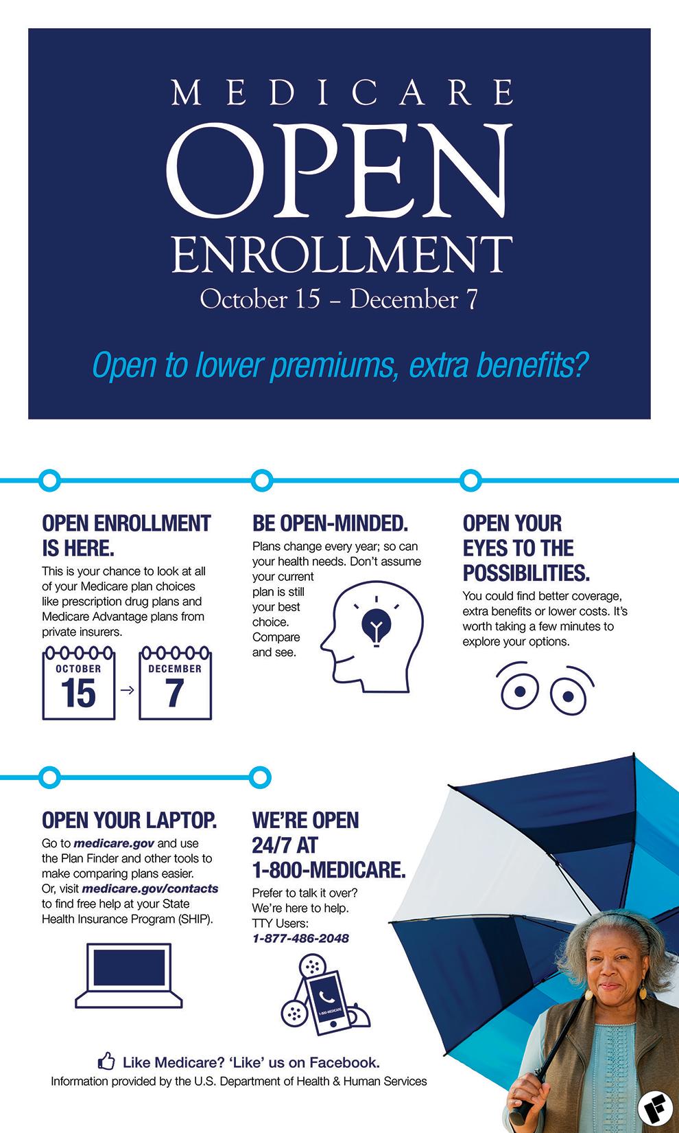 GRAPHIC Medicare Open Enrollment