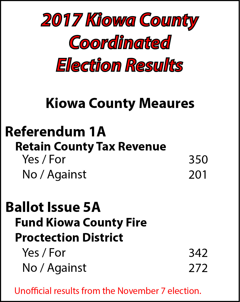 ADV - Kiowa Count 2017 Election Results