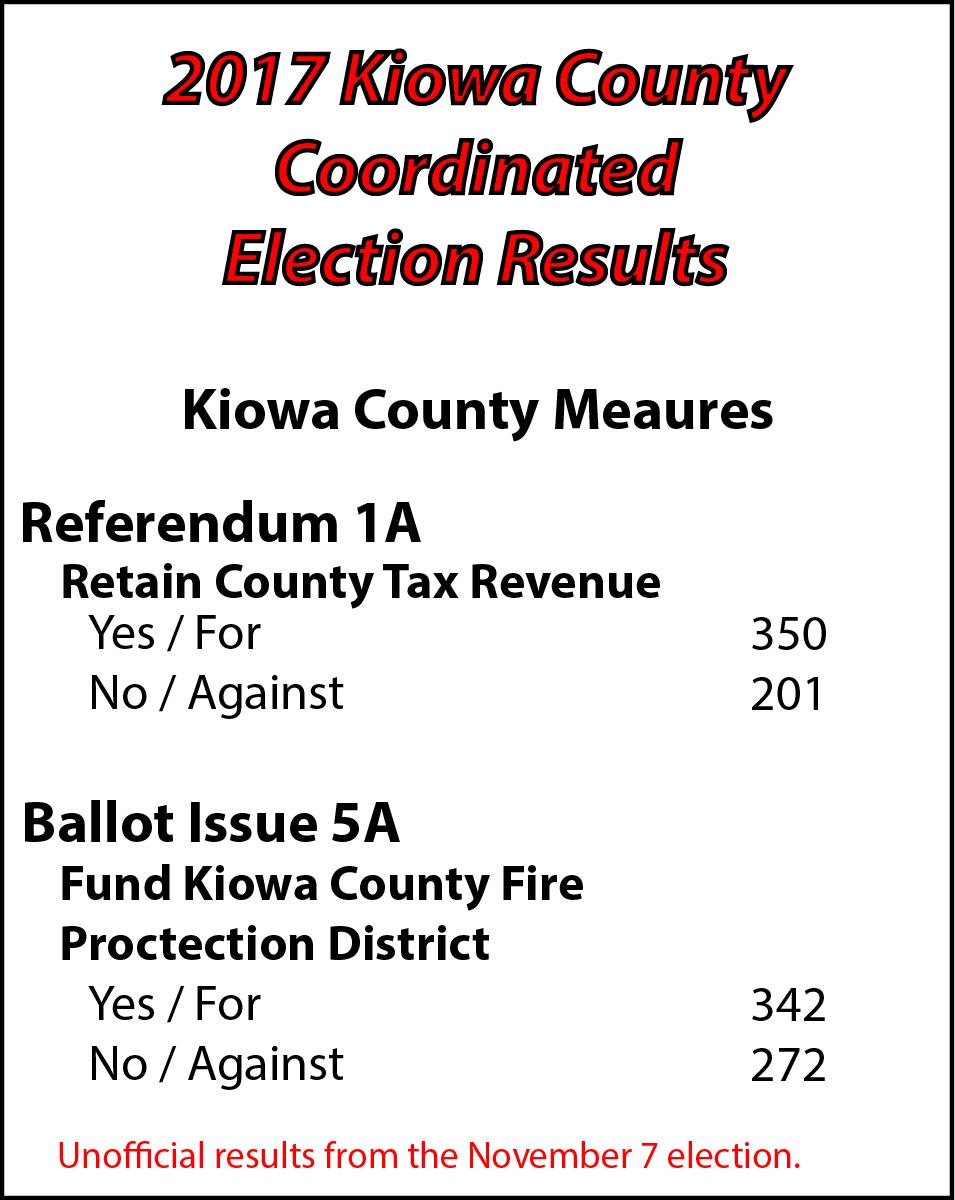 ADV - Kiowa Count 2017 Election Results