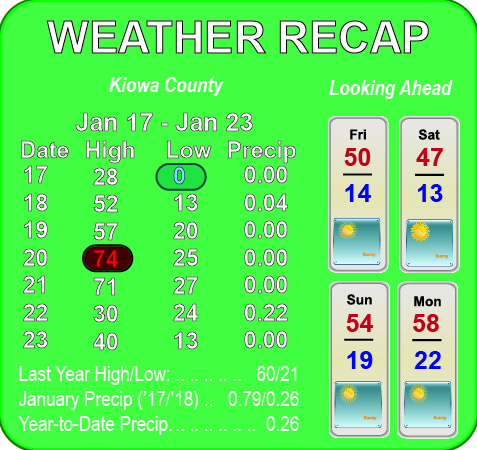 Weather Recap - January 24, 2018