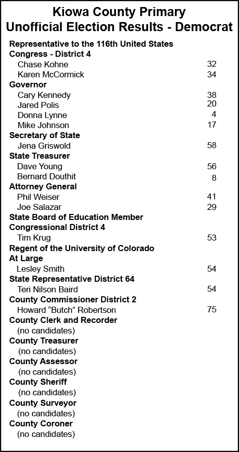 PICT Kiowa County Unofficial Primary Election Results - June 26, 2018 - Democrat - Unofficial