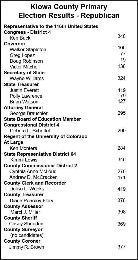 Kiowa County Primary Election Results - Republican - Unofficial