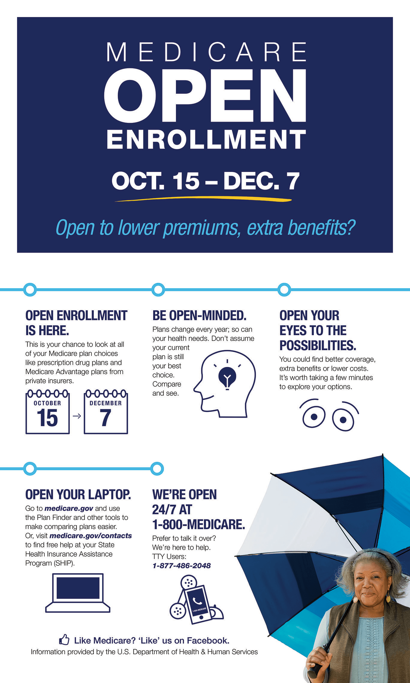 CHART Tips Medicare Open Enrollment 2018 - Family Features