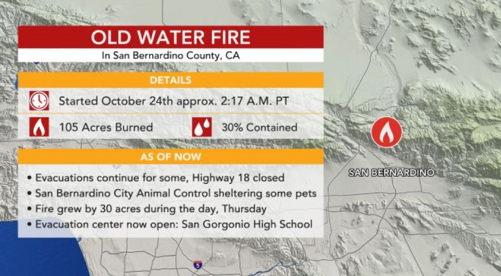PICT Old Water Fire statistics - AccuWeather