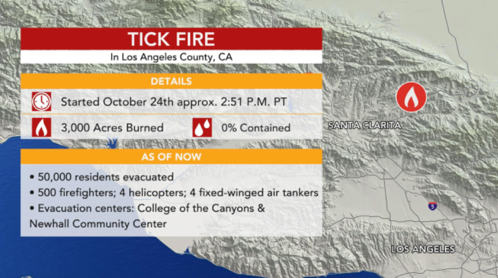 PICT Tick Fire statistics - AccuWeather