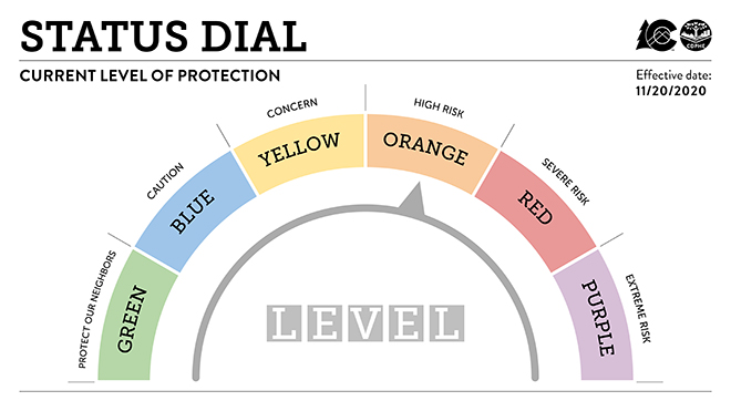 GRAPH Level Orange Dial - CDPHE
