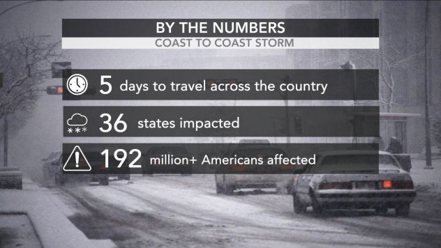 CHART Coast to Coast Storm by the Numbers - AccuWeather