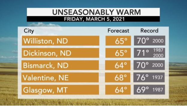 CHART Unseasonably warm temperatures for March 5, 2021 - AccuWeather