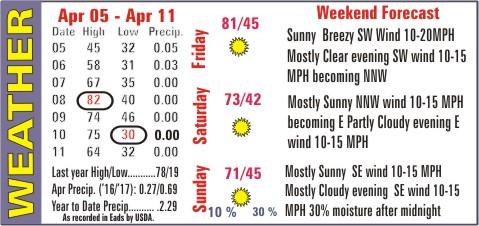 Weather Recap - April 13, 2017 Summary Image