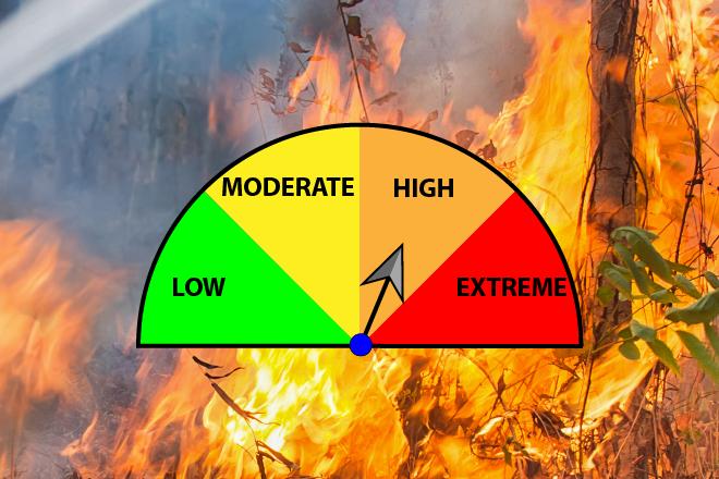 PROMO 660 x 440 Fire - Danger Sign High