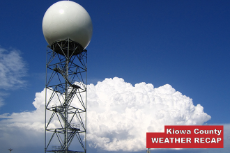 Kiowa County Weather Recap - April 25, 2018