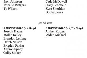 Second Quarter Middle School Honor Roll